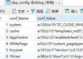 $zbp->Config是什么意思,起什么作用